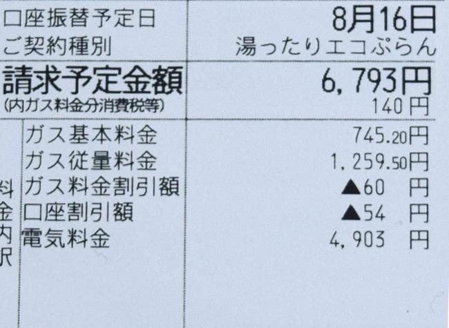 東京ガスの電気代