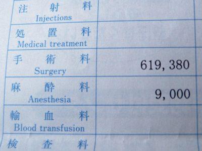 肩脱臼手術費用